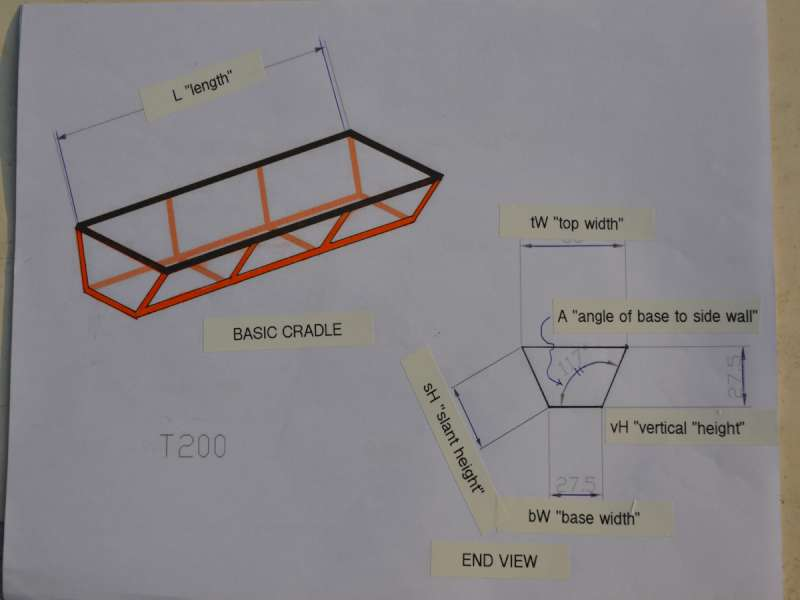 More new biochar ideas 22-generalized-schematic-of-wh-troughs-800